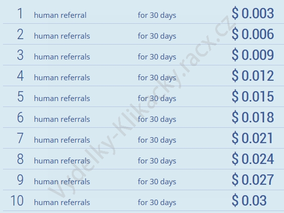 StampBux rented referrals