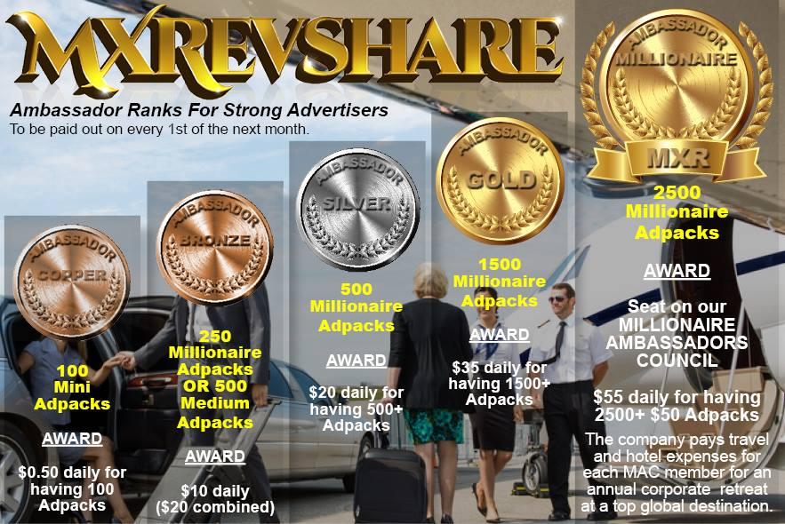 MXRevshare bonus